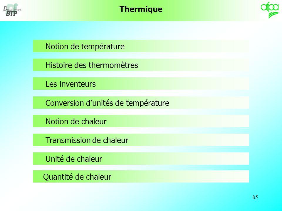 Thermique Notion de température. Histoire des thermomètres. Les inventeurs. Conversion d'unités de température.