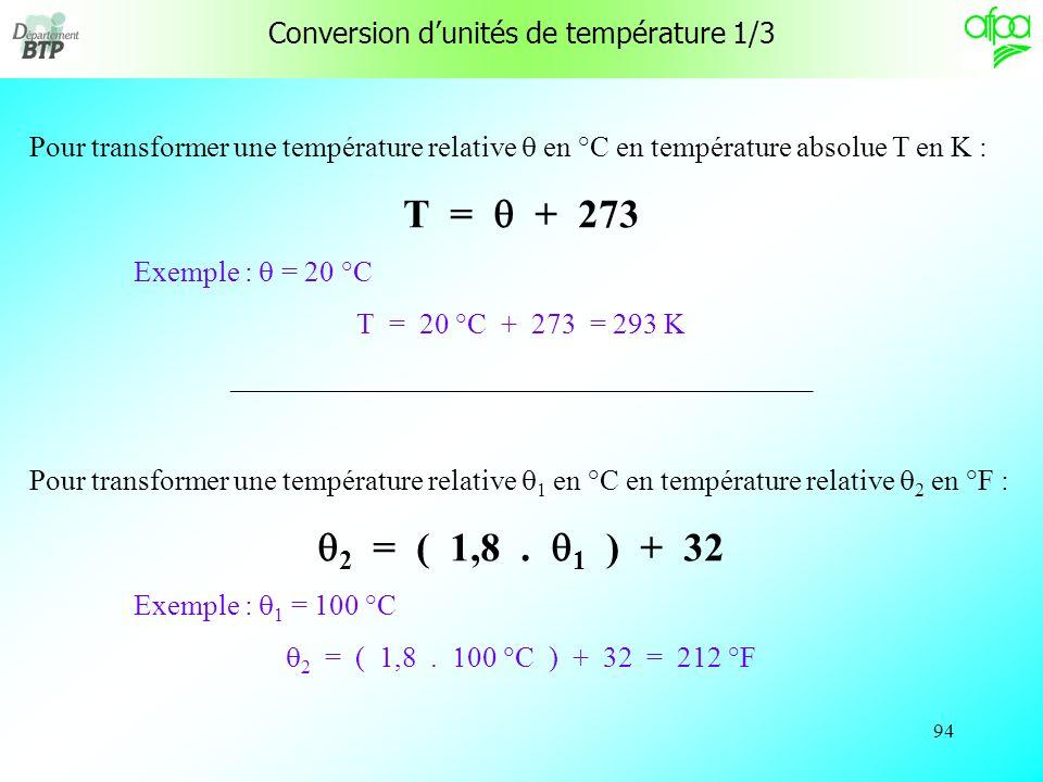 Conversion d'unités de température 1/3