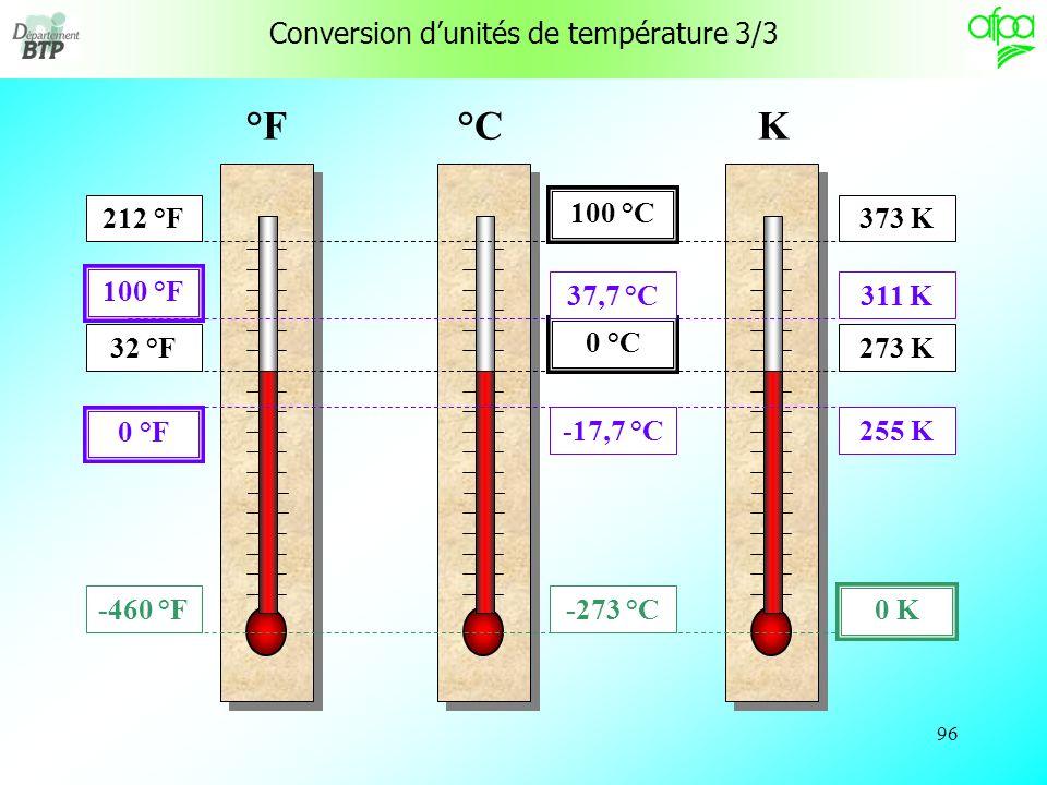 Conversion d'unités de température 3/3