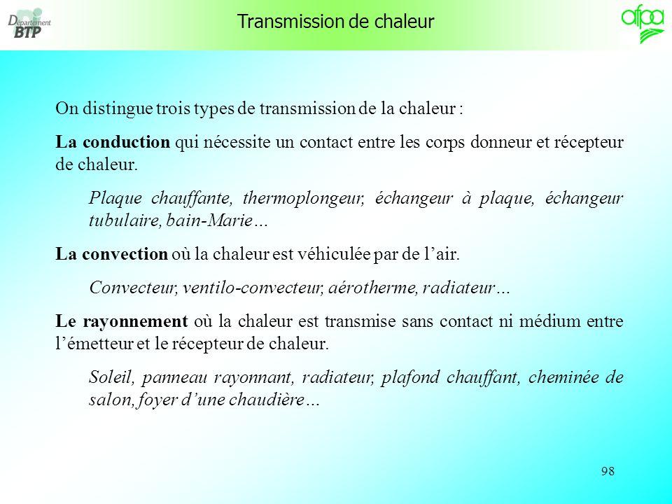 Transmission de chaleur