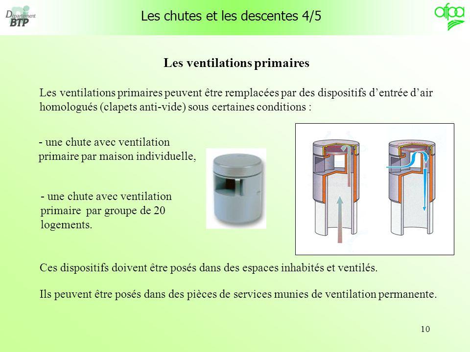 Les ventilations primaires