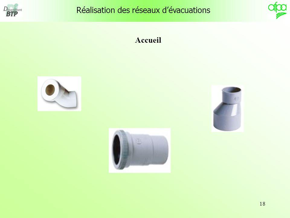 Réalisation des réseaux d'évacuations