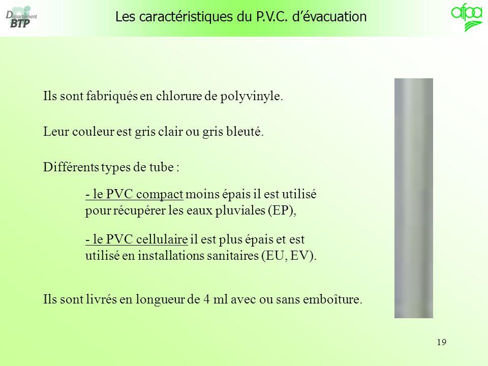 Les caractéristiques du P.V.C. d'évacuation
