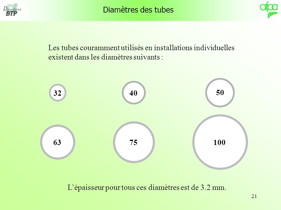 Diamètres des tubes Les tubes couramment utilisés en installations individuelles. existent dans les diamètres suivants :