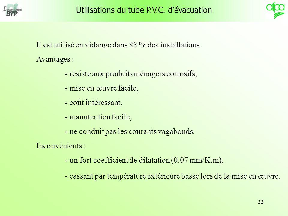 Utilisations du tube P.V.C. d'évacuation