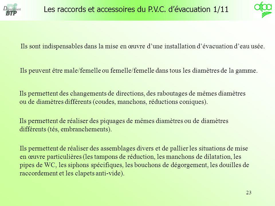 Les raccords et accessoires du P.V.C. d'évacuation 1/11