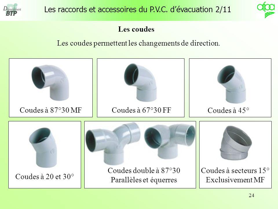 Les raccords et accessoires du P.V.C. d'évacuation 2/11