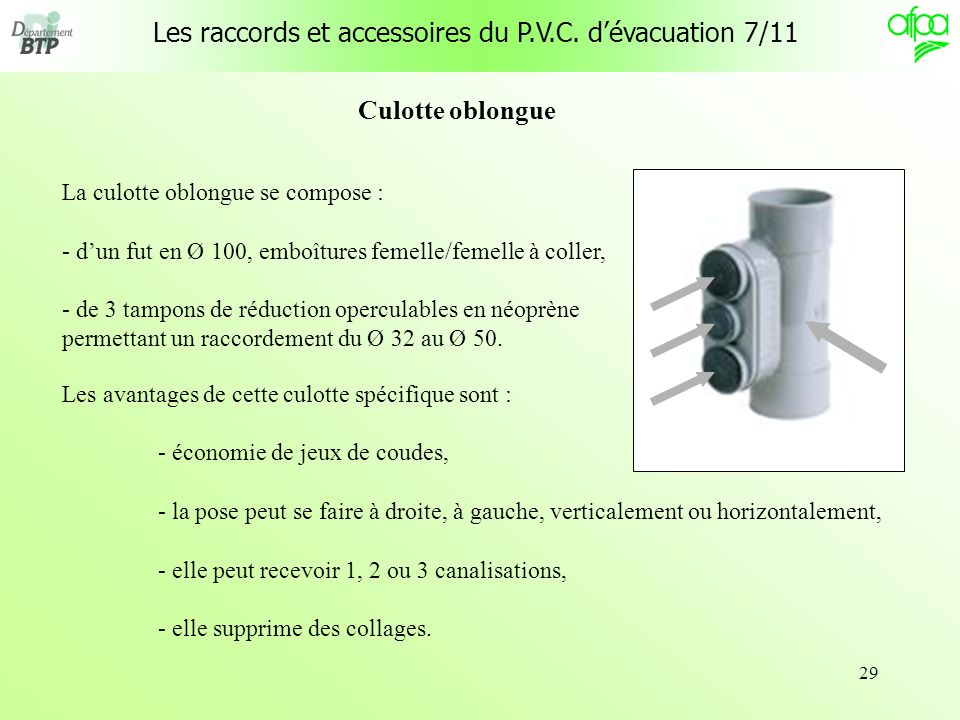 Les raccords et accessoires du P.V.C. d'évacuation 7/11