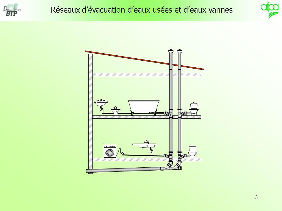 Réseaux d'évacuation d'eaux usées et d'eaux vannes