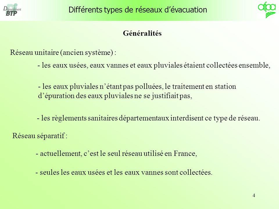 Différents types de réseaux d'évacuation