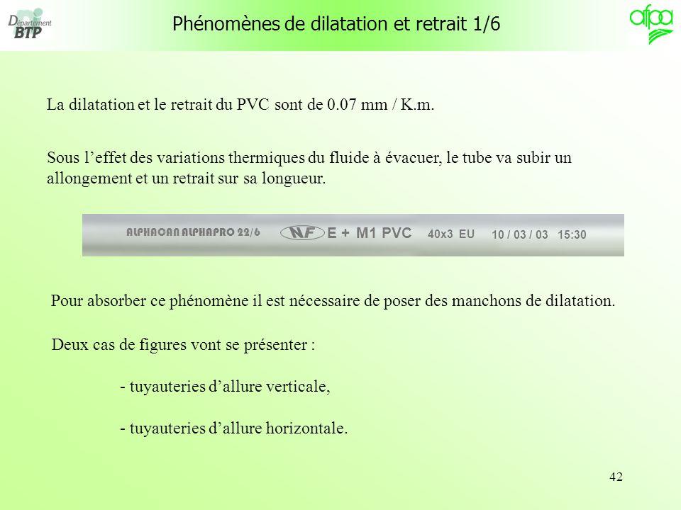 Phénomènes de dilatation et retrait 1/6