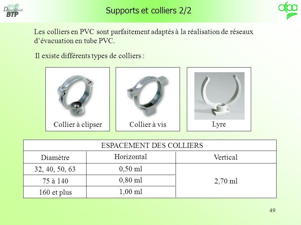 Supports et colliers 2/2 Les colliers en PVC sont parfaitement adaptés à la réalisation de réseaux d'évacuation en tube PVC.