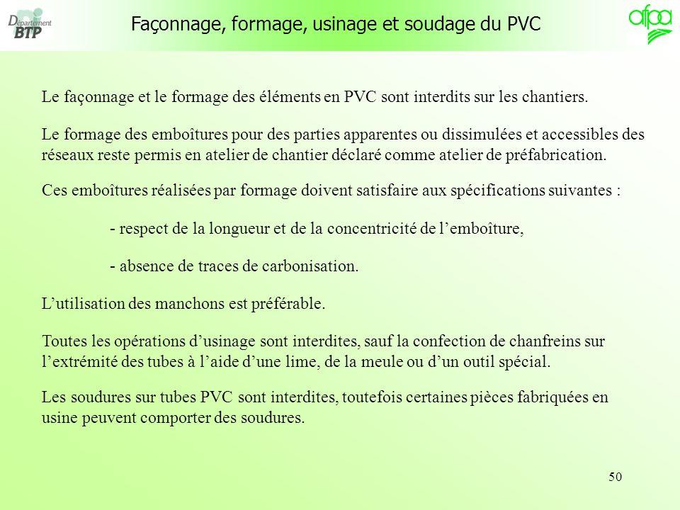Façonnage, formage, usinage et soudage du PVC