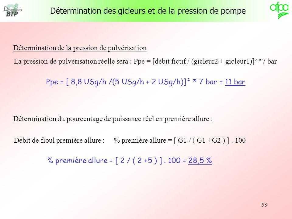 Détermination des gicleurs et de la pression de pompe