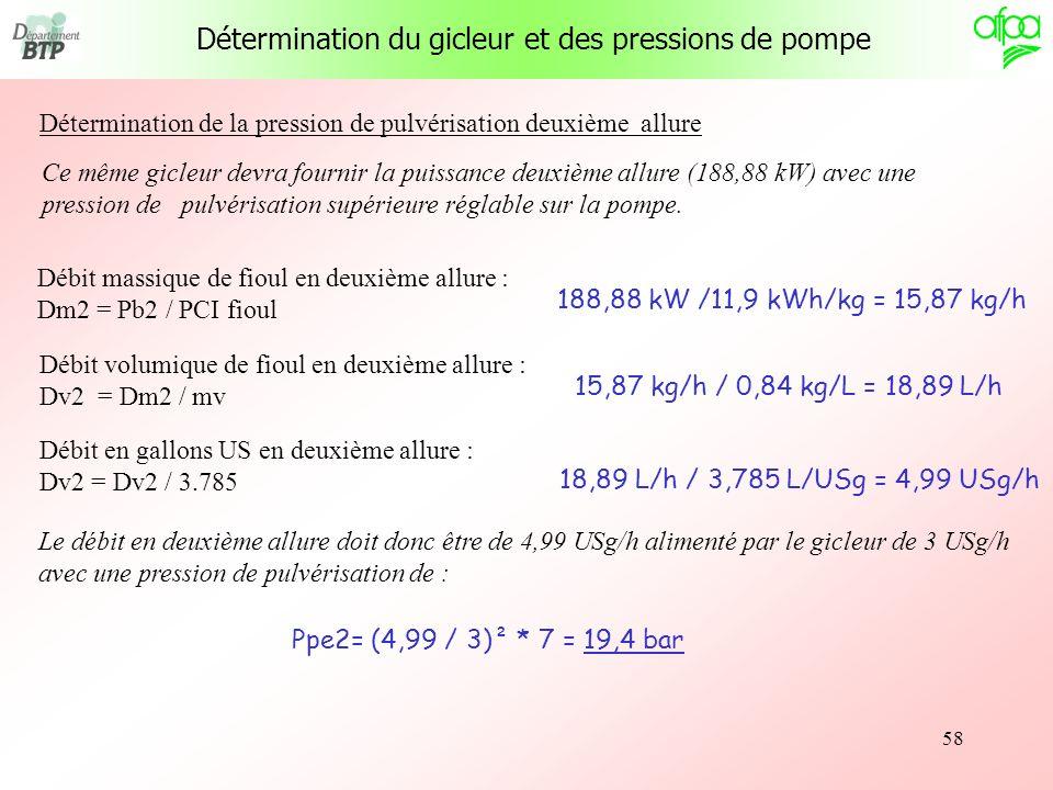 Détermination du gicleur et des pressions de pompe
