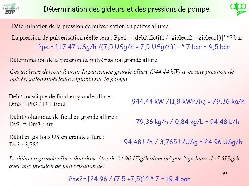 Détermination des gicleurs et des pressions de pompe