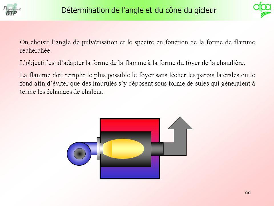Détermination de l'angle et du cône du gicleur