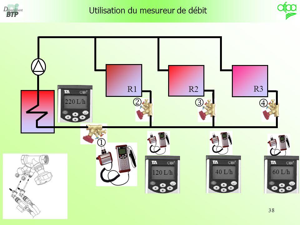 Utilisation du mesureur de débit