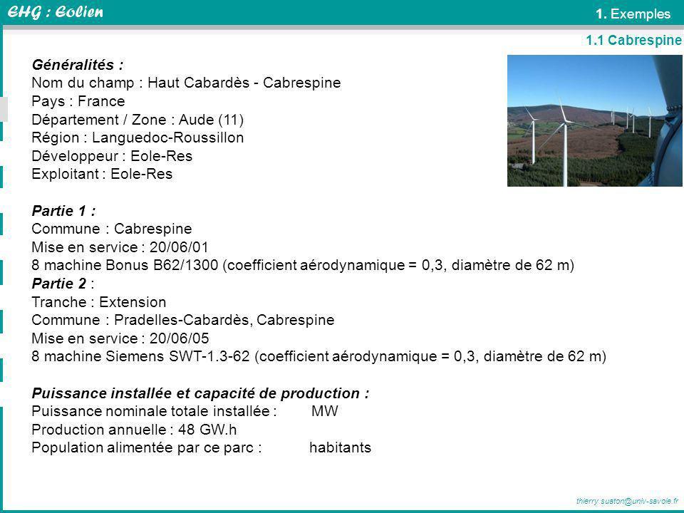 Nom du champ : Haut Cabardès - Cabrespine Pays : France