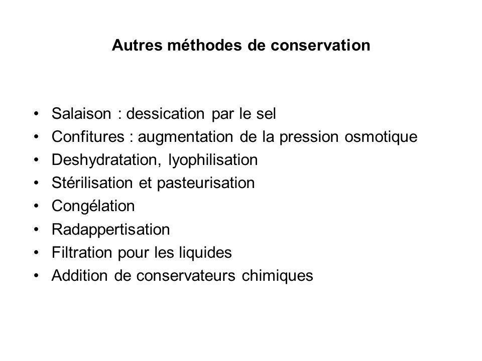 Autres méthodes de conservation