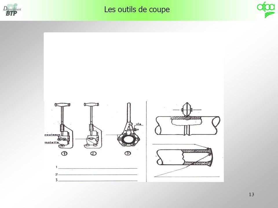 Les outils de coupe