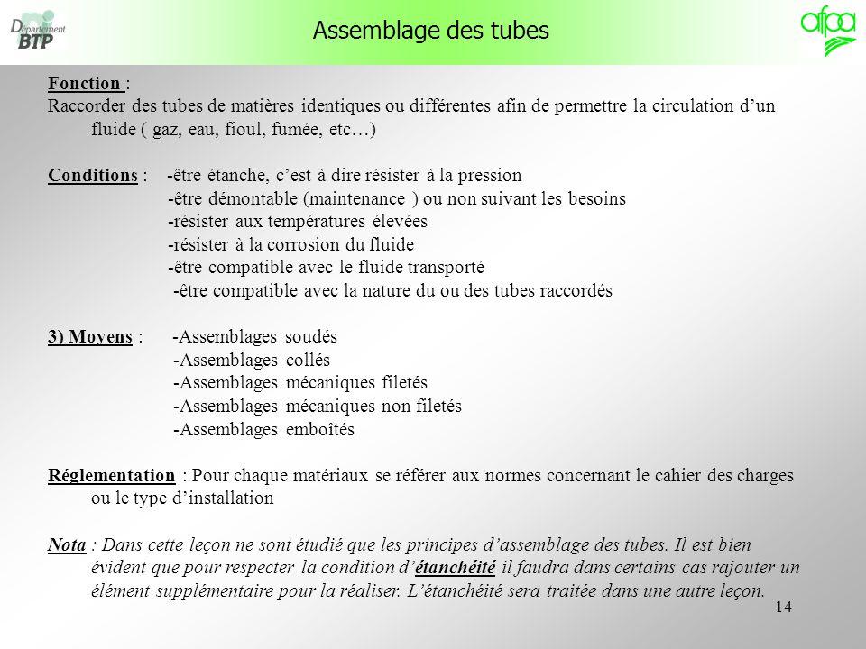 Assemblage des tubes Fonction :