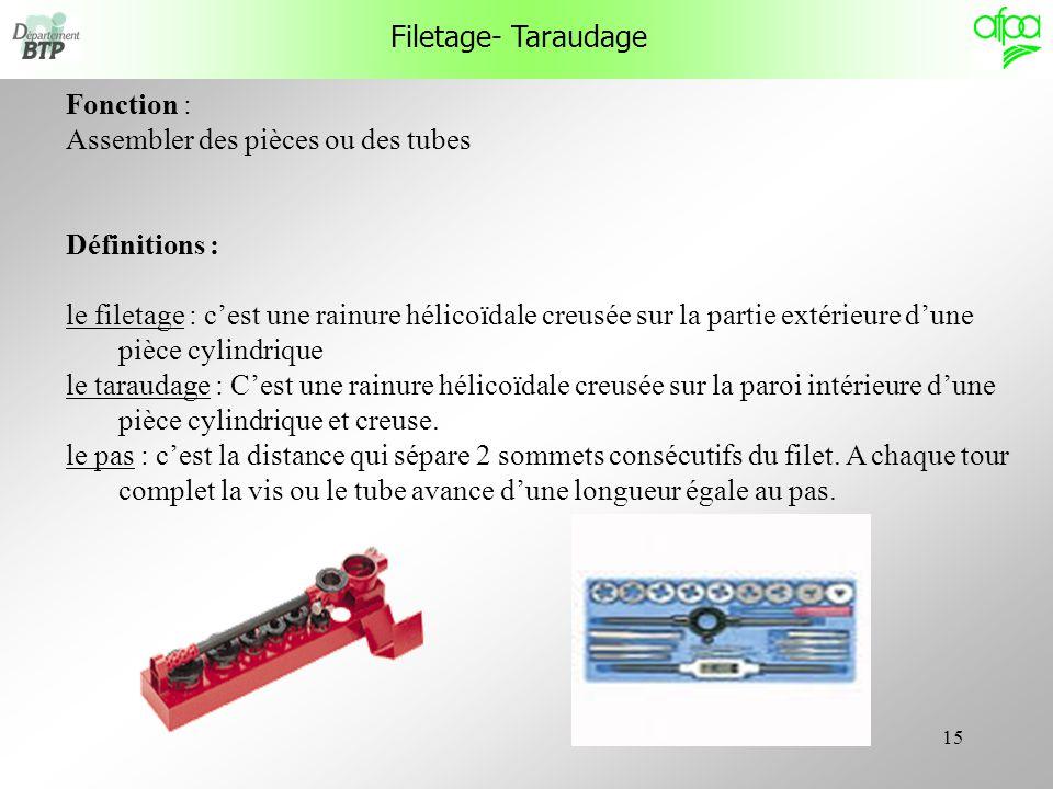 Filetage- Taraudage Fonction : Assembler des pièces ou des tubes. Définitions :