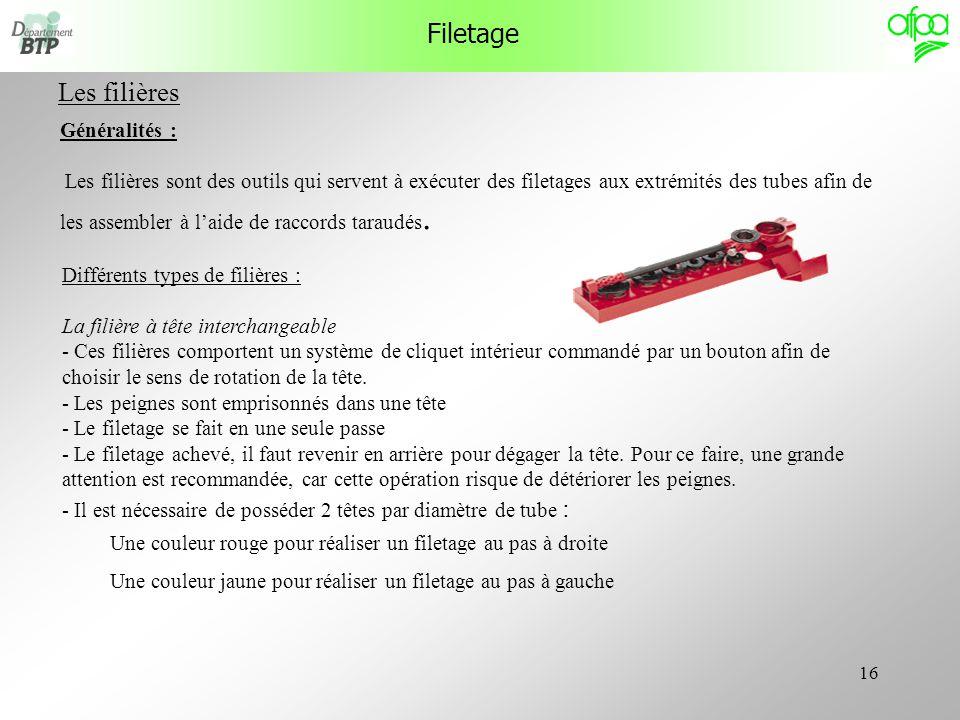 Filetage Les filières Généralités :