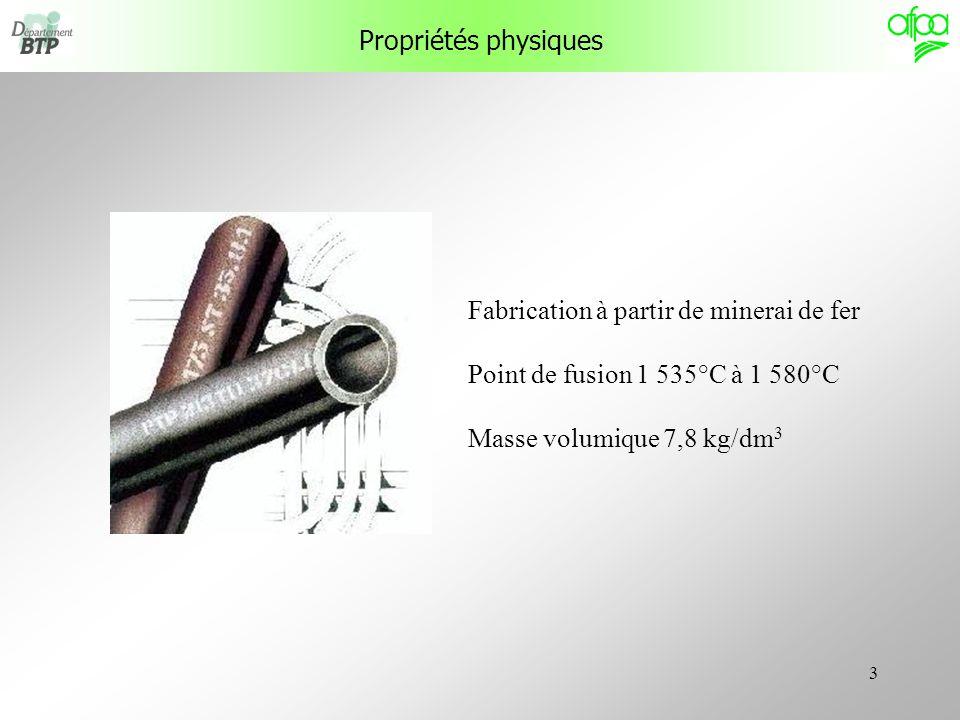Propriétés physiques Fabrication à partir de minerai de fer.