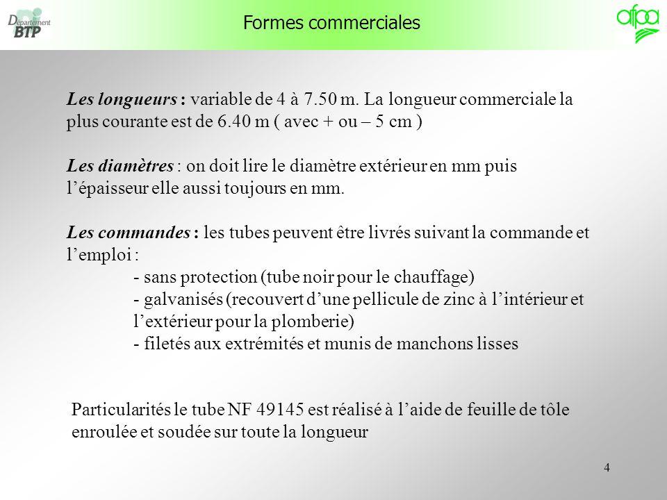 Formes commerciales Les longueurs : variable de 4 à 7.50 m. La longueur commerciale la plus courante est de 6.40 m ( avec + ou – 5 cm )