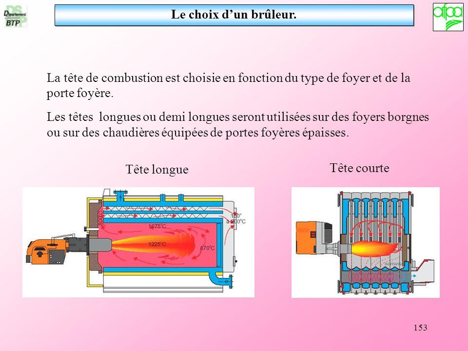 Le choix d'un brûleur. La tête de combustion est choisie en fonction du type de foyer et de la porte foyère.