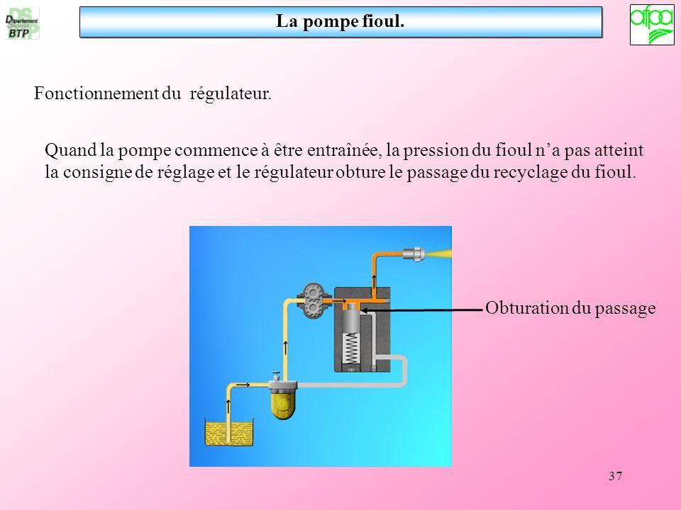 La pompe fioul. Fonctionnement du régulateur.
