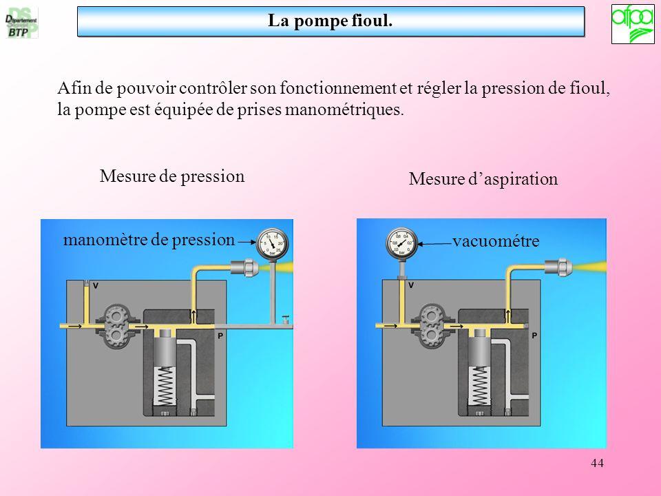 La pompe fioul. Afin de pouvoir contrôler son fonctionnement et régler la pression de fioul, la pompe est équipée de prises manométriques.