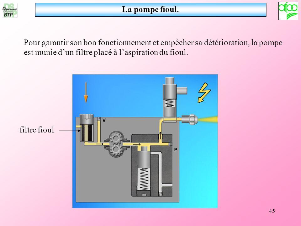 La pompe fioul. Pour garantir son bon fonctionnement et empêcher sa détérioration, la pompe est munie d'un filtre placé à l'aspiration du fioul.
