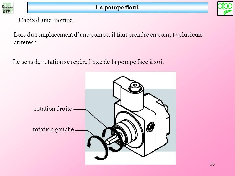 La pompe fioul. Choix d'une pompe. Lors du remplacement d'une pompe, il faut prendre en compte plusieurs critères :