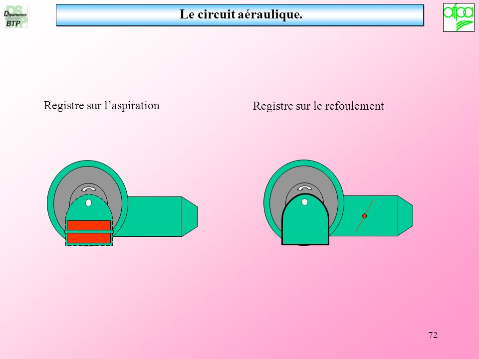 Le circuit aéraulique. Registre sur l'aspiration