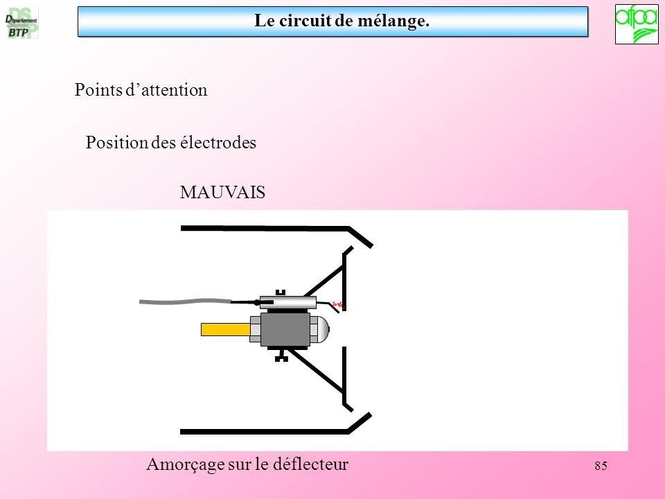 Le circuit de mélange. Points d'attention. Position des électrodes.