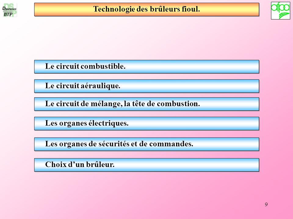 Technologie des brûleurs fioul.