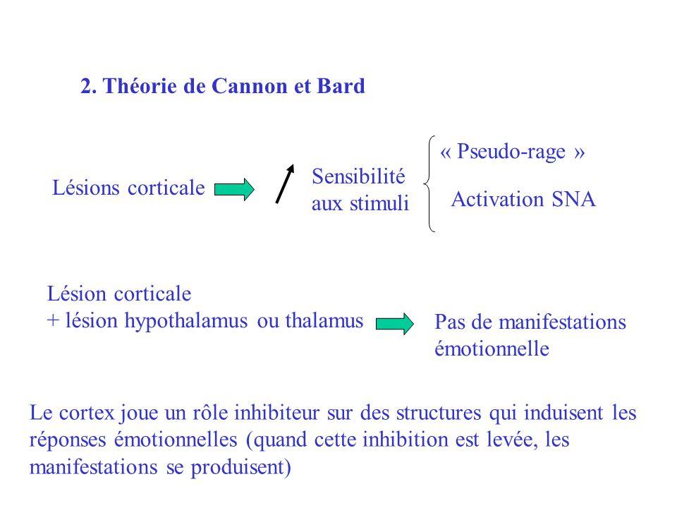 2. Théorie de Cannon et Bard