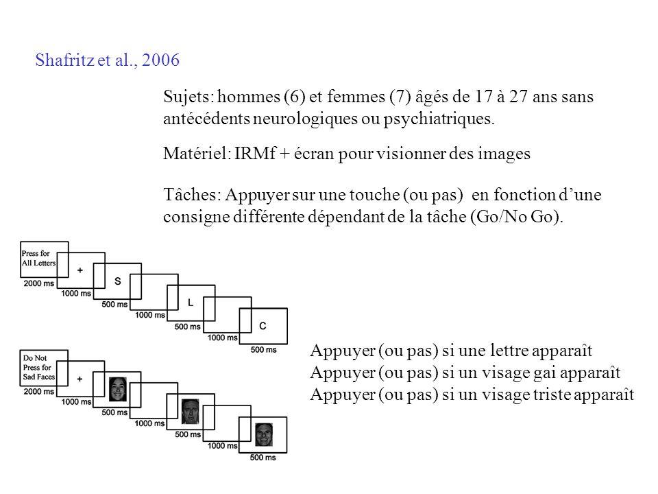 Shafritz et al., 2006 Sujets: hommes (6) et femmes (7) âgés de 17 à 27 ans sans antécédents neurologiques ou psychiatriques.