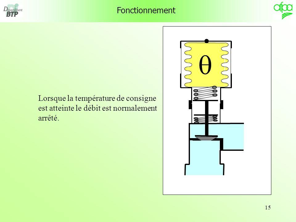 Fonctionnement q Lorsque la température de consigne est atteinte le débit est normalement arrêté.
