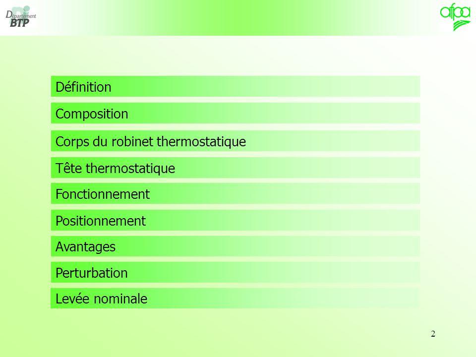 Définition Composition. Corps du robinet thermostatique. Tête thermostatique. Fonctionnement. Positionnement.