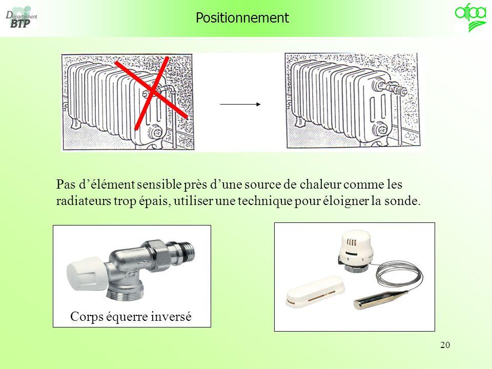 Positionnement Pas d'élément sensible près d'une source de chaleur comme les radiateurs trop épais, utiliser une technique pour éloigner la sonde.