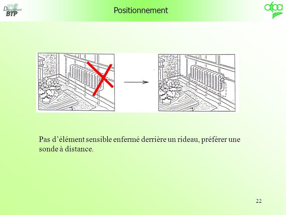 Positionnement Pas d'élément sensible enfermé derrière un rideau, préférer une sonde à distance.