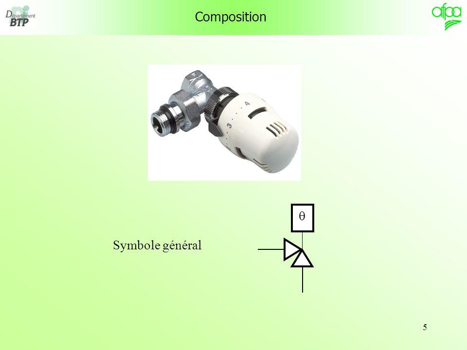 Composition  Symbole général