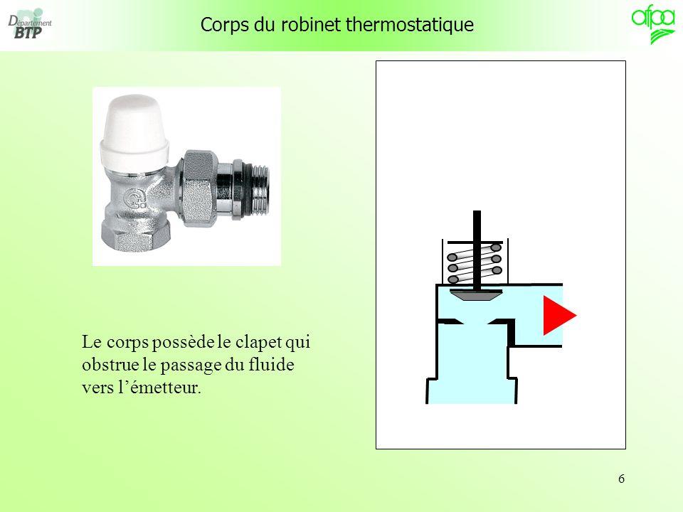Corps du robinet thermostatique