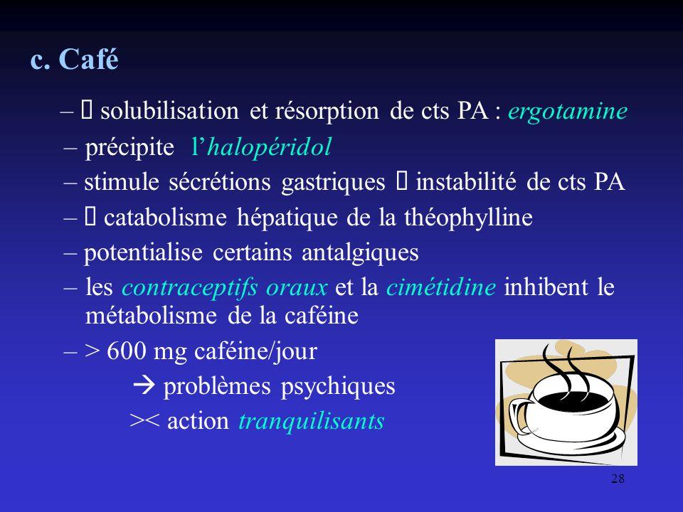 simvastatine 80 mg