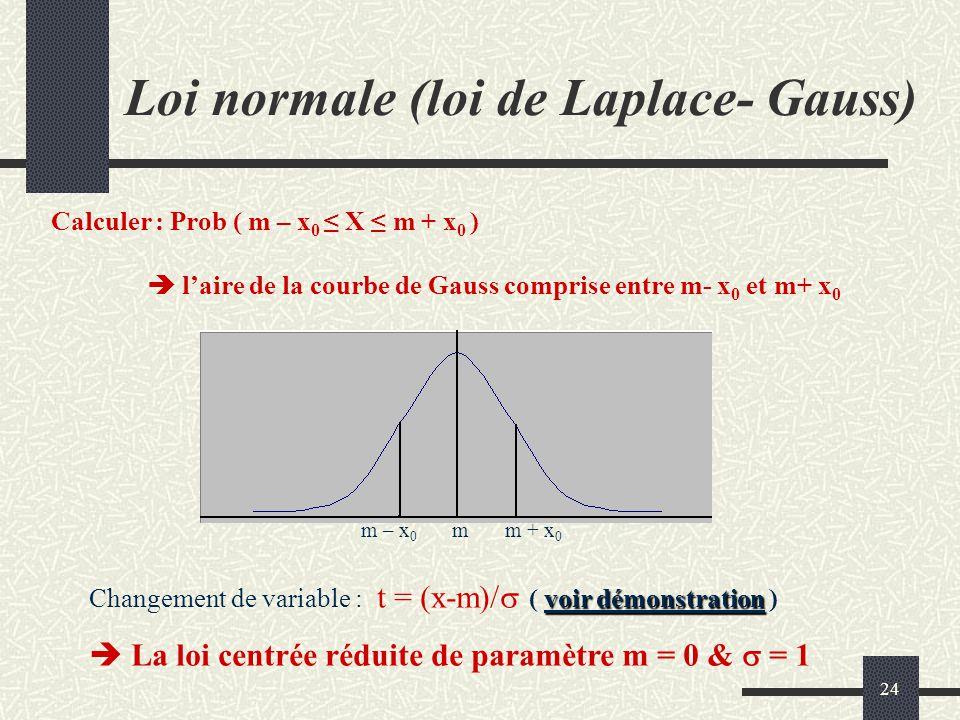 Statistiques introduction ppt t l charger - Table de la loi normale centree reduite ...