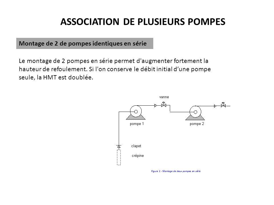 Figure 1 - Montage de deux pompes en série