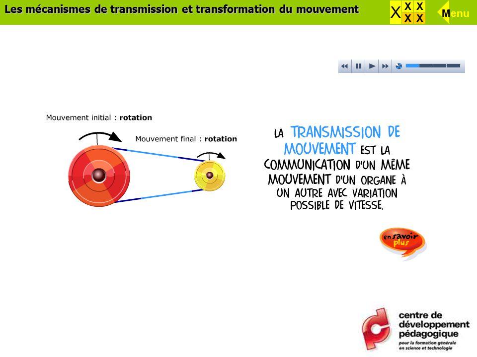X X Les mécanismes de transmission et transformation du mouvement X X